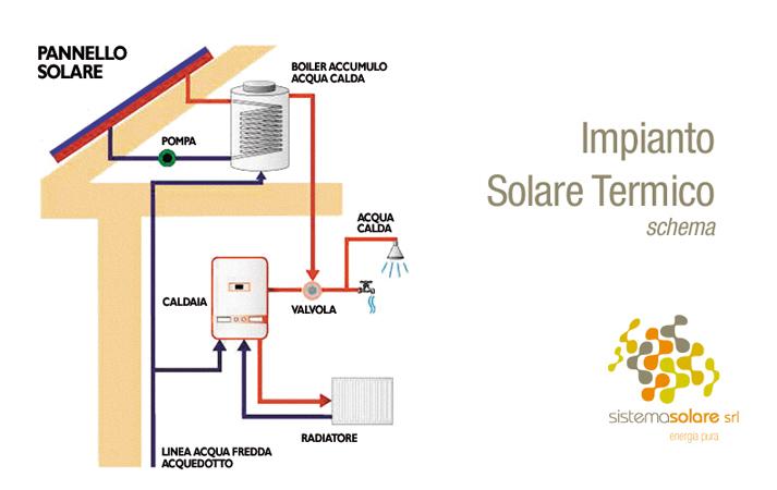 solare termico schema